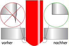 SMD Schablone Grat durch Laser