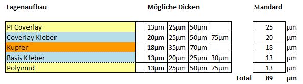 Flexible Leiterplatte Lagenaufbau 1F-a