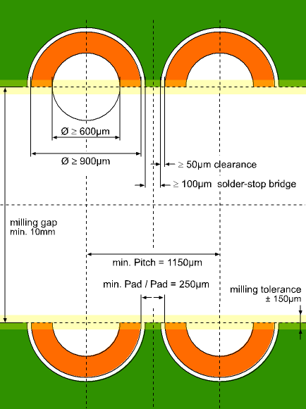PCB half-hole