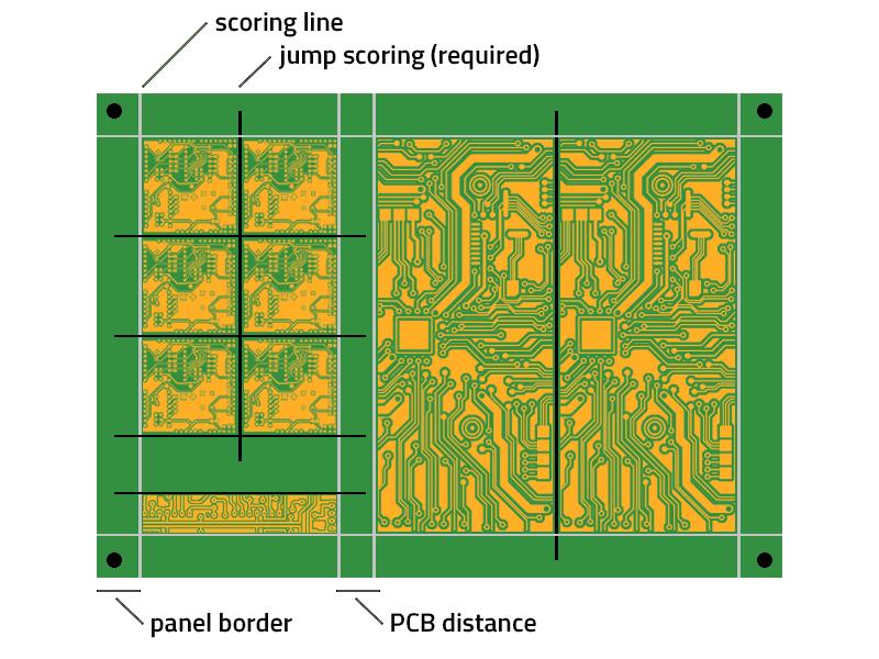 PCB jump scoring mixed panel