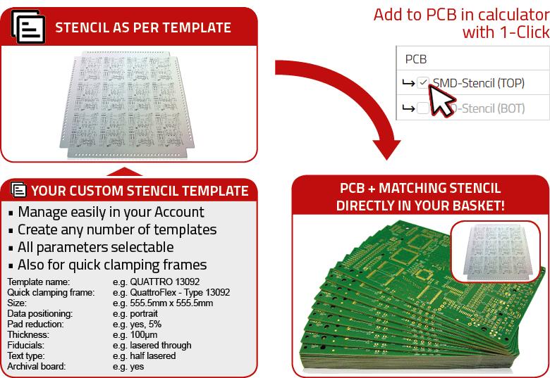 SMD-Stencil for PCB template