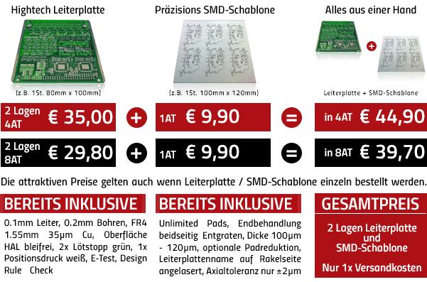 Leiterplatte zusammen mit SMD-Schablone